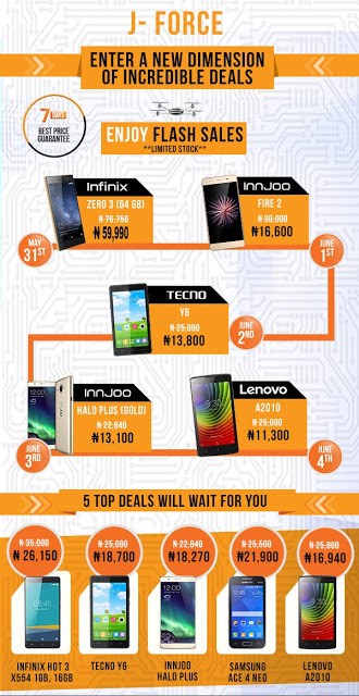 Photo of Jumia Mobile Week kicked Off: Crazy Discount Sales on Infinix, Tecno  And Innjoo Phones