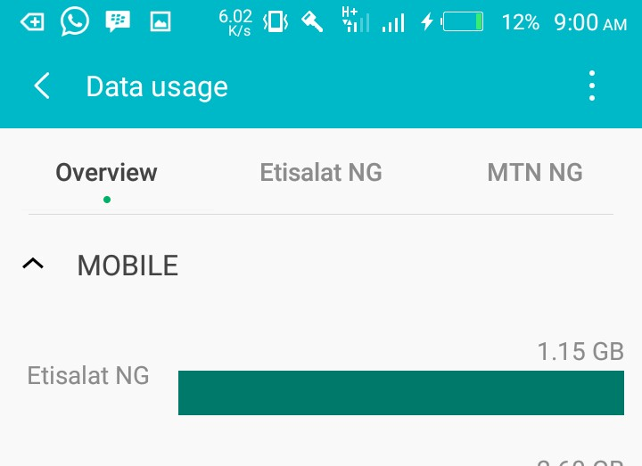 Photo of Reloaded: Etisalat smartpak unlimited downloads is back, See how to activate it