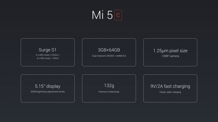 Photo of Xiaomi announced its first in-house processor with Xiaomi Mi 5C smartphone