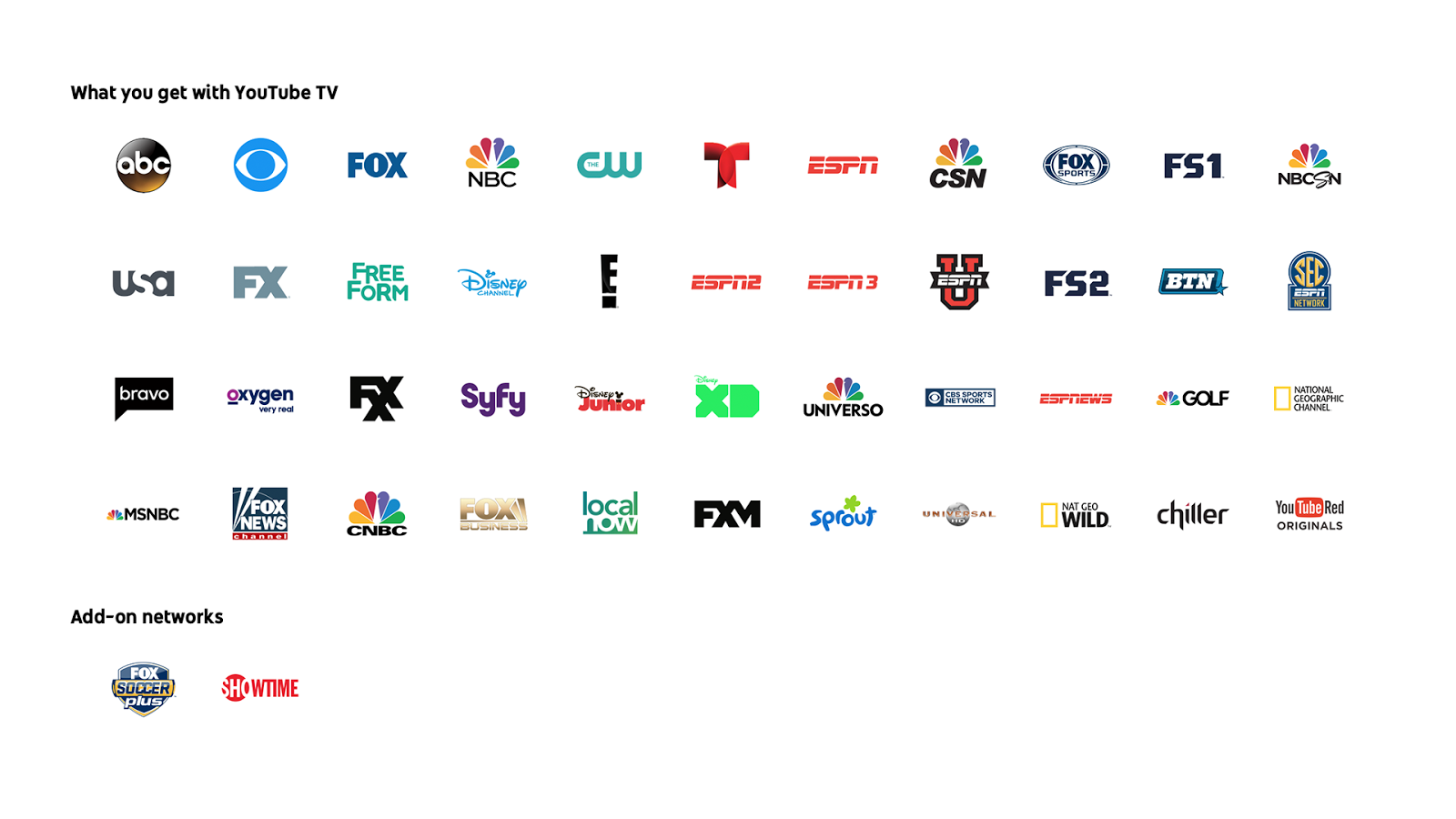 Photo of Google launches YouTube TV