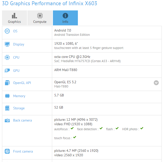 Photo of Infinix X603 specs spotted on GFXBench, packs 6GB of RAM and more