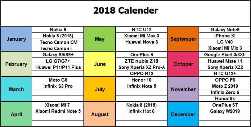 Photo of See List of 37 Smartphones to be launch in 2018 and the months of arrival (Photo)