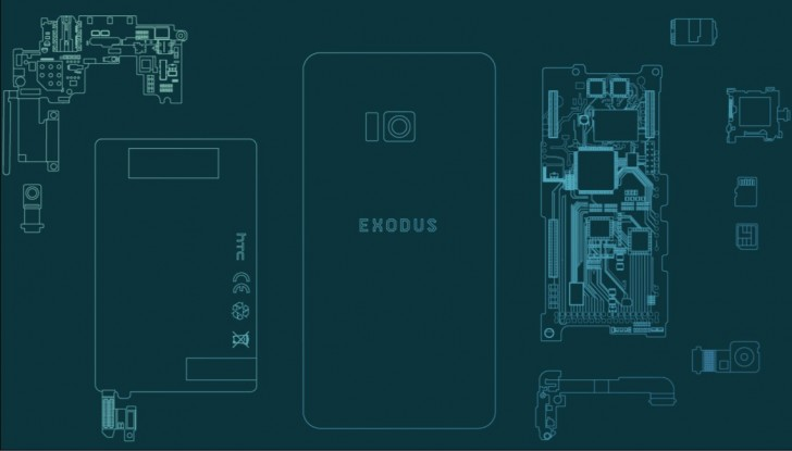 """Photo of Here comes HTC Exodus """"a blockchain smartphone"""" for Cryptocurrency users"""