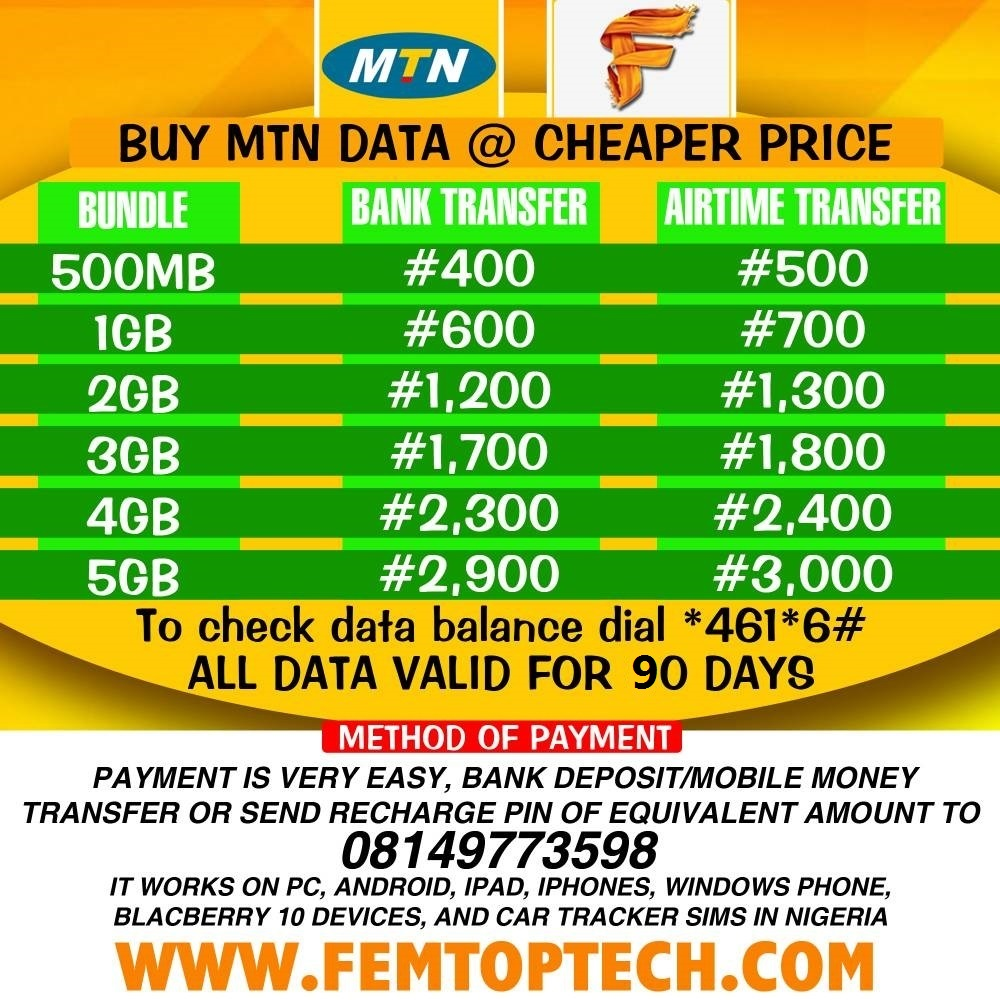Photo of Buy the cheapest MTN Data plans from us: N600 For 1GB, 2GB for N1,200 and more