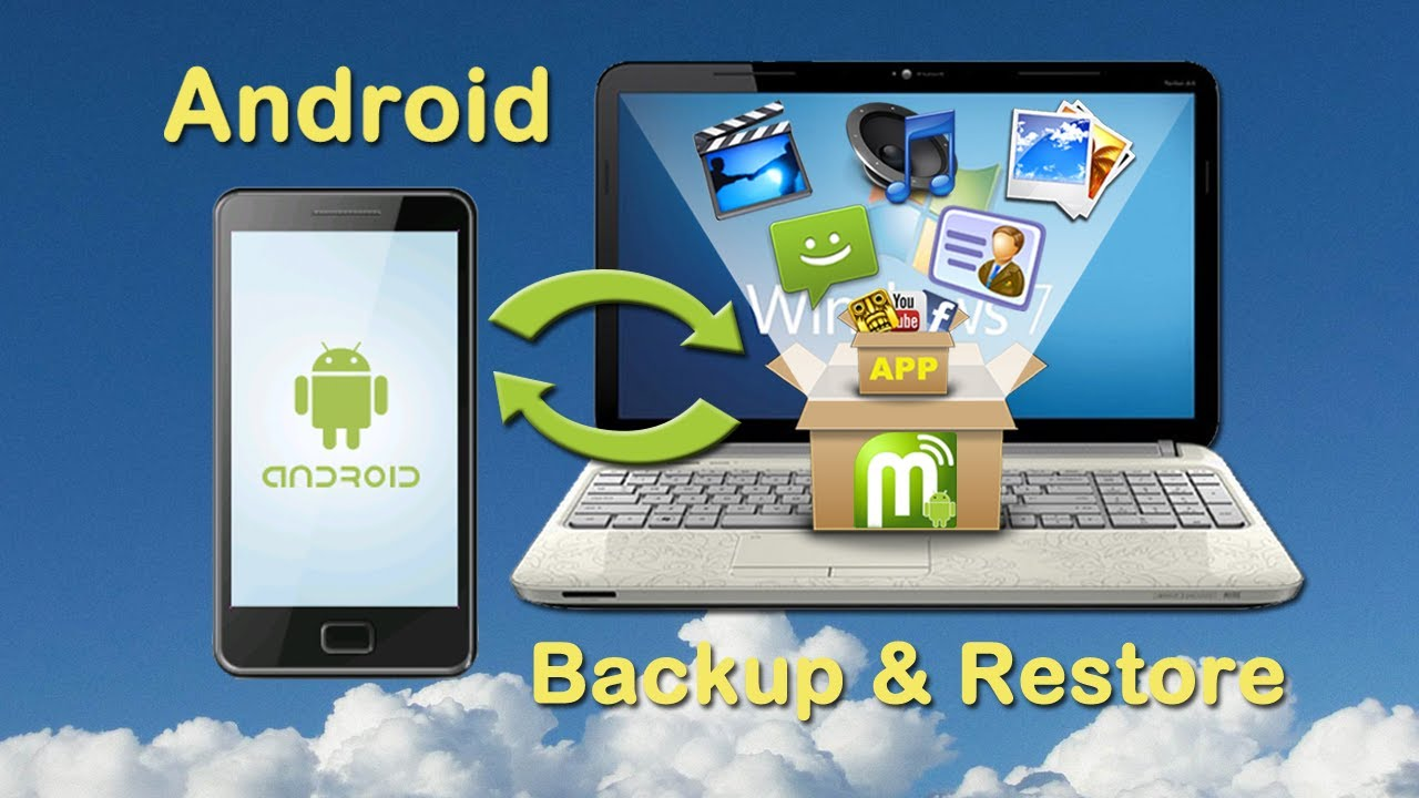 Photo of How you can backup your Android smartphones with Google photos and Google drive (Step-by-Step)