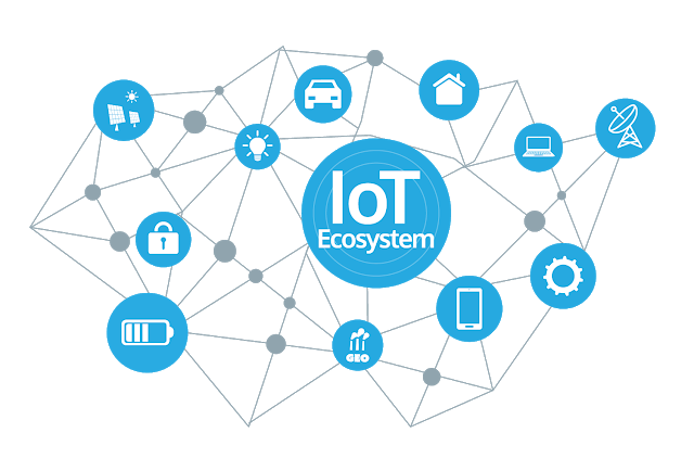 Photo of Internet of Things (IoT): What is it and how does it benefit you?