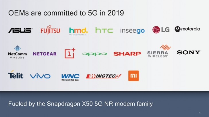 Photo of OnePlus plans to be among the first to launch a 5G smartphone in 2019