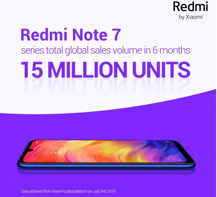 Photo of Xiaomi thanks fans for selling 15 million units of Redmi Note 7 in 6 months